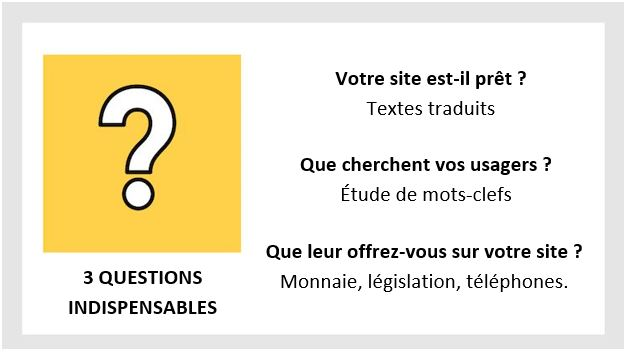 Avant de commencer... trois questions fondamentales à se poser sur le SEO international