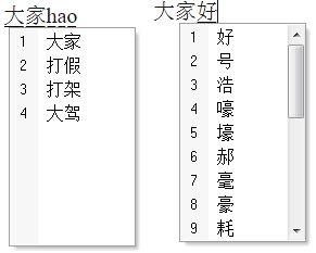 Comment fonctionne le clavier chinois